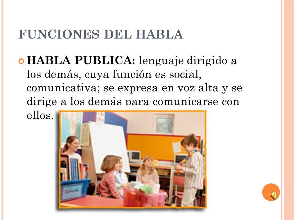 FUNCIONES DEL HABLA