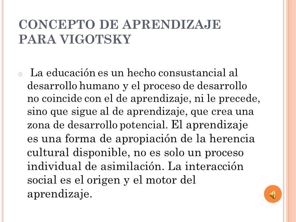 CONCEPTO DE APRENDIZAJE PARA VIGOTSKY