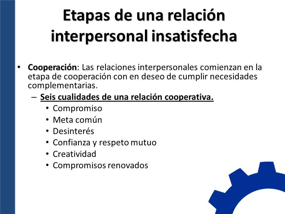Etapas de una relación interpersonal insatisfecha