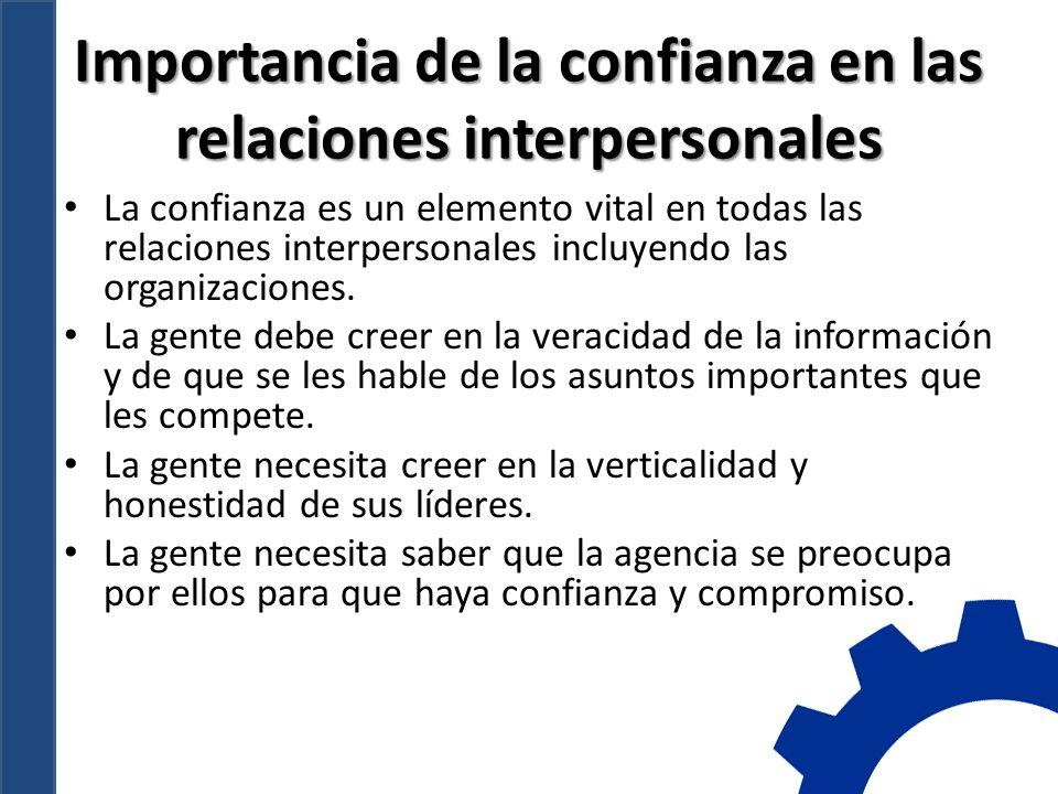 Importancia de la confianza en las relaciones interpersonales