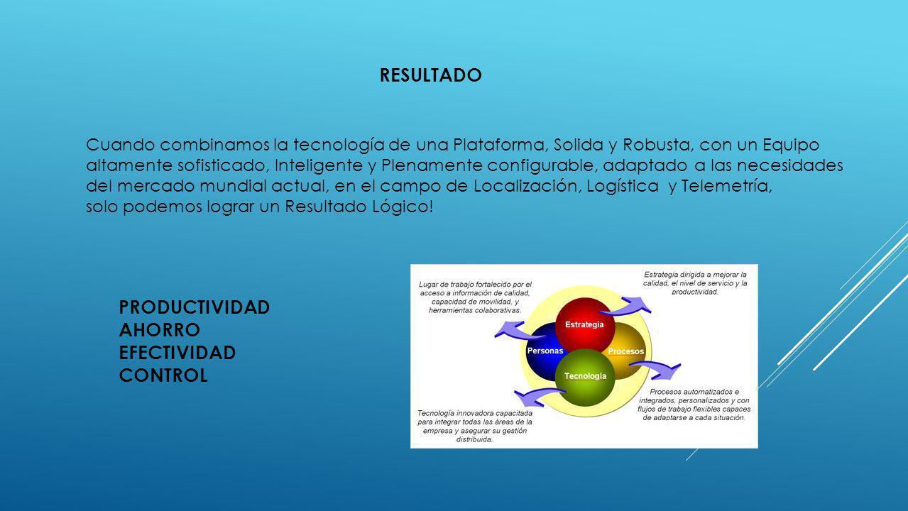 RESULTADO PRODUCTIVIDAD AHORRO EFECTIVIDAD CONTROL