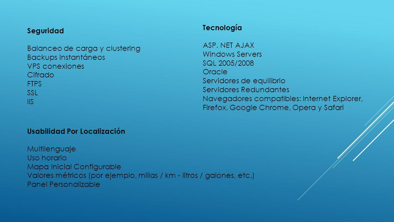Tecnología ASP. NET AJAX. Windows Servers. SQL 2005/2008. Oracle. Servidores de equilibrio. Servidores Redundantes.