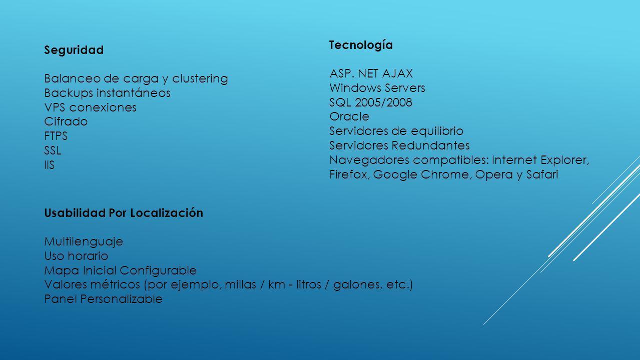 Tecnología ASP. NET AJAX. Windows Servers. SQL 2005/2008. Oracle. Servidores de equilibrio. Servidores Redundantes.