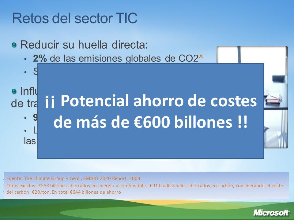 ¡¡ Potencial ahorro de costes de más de €600 billones !!