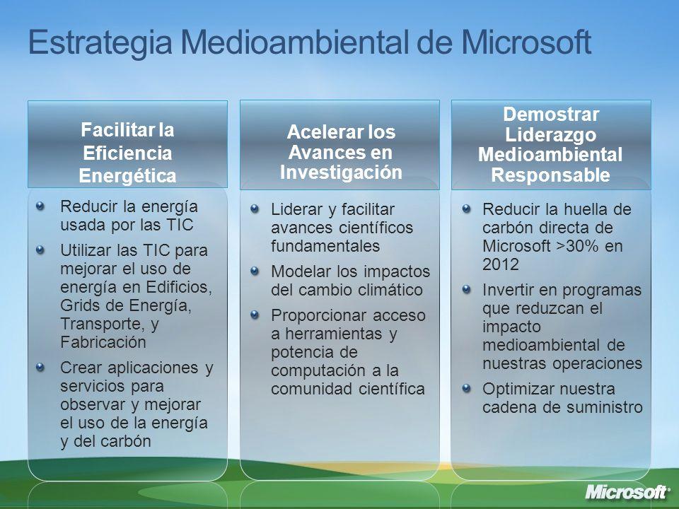 Estrategia Medioambiental de Microsoft
