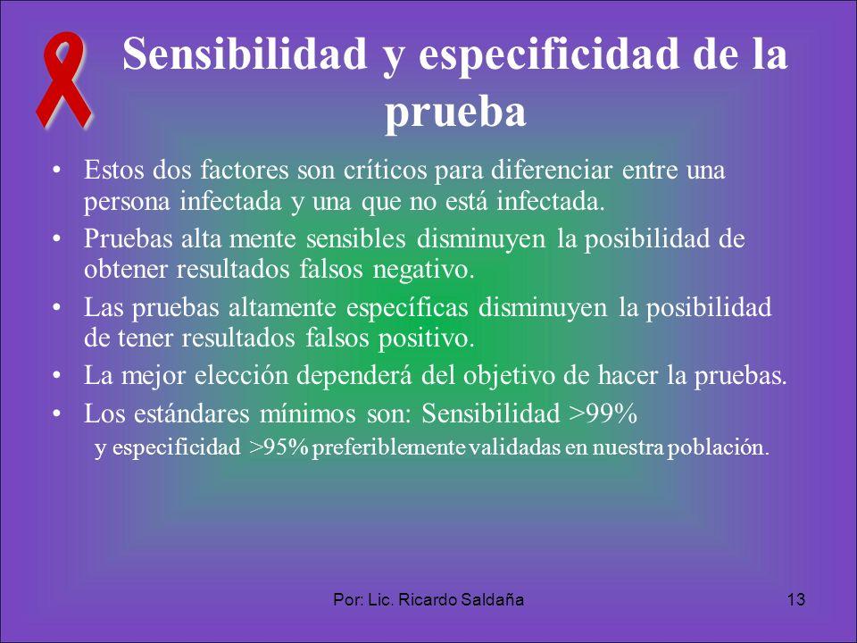 Sensibilidad y especificidad de la prueba