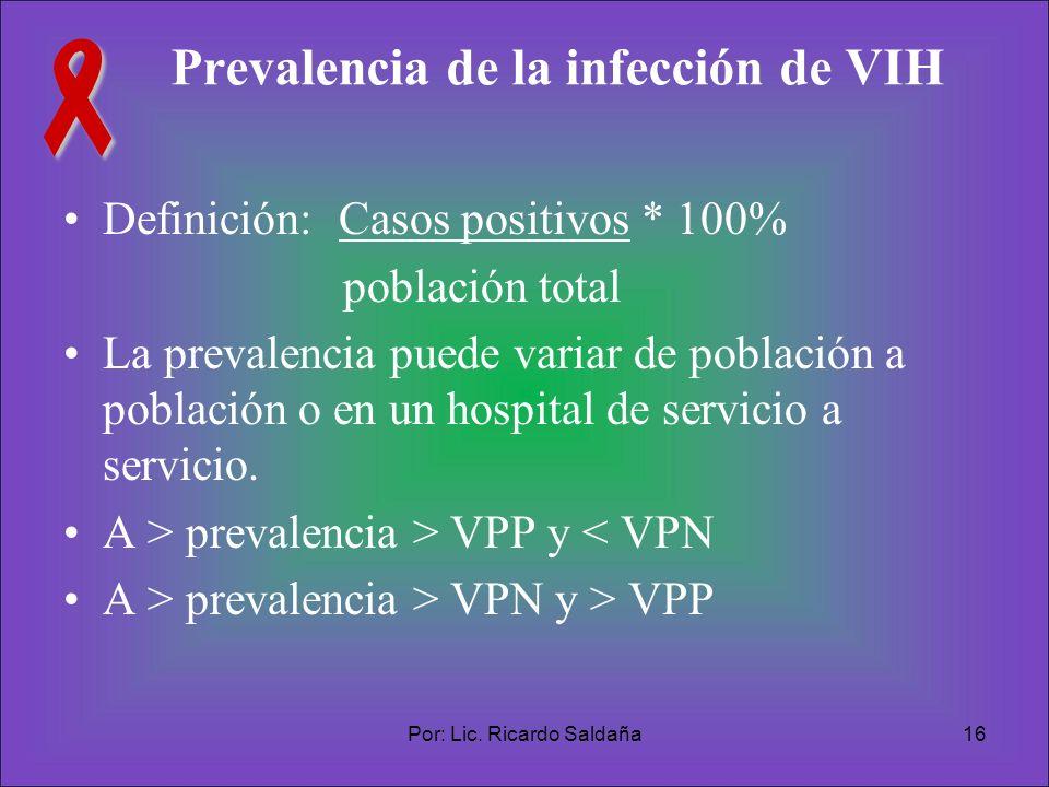 Prevalencia de la infección de VIH
