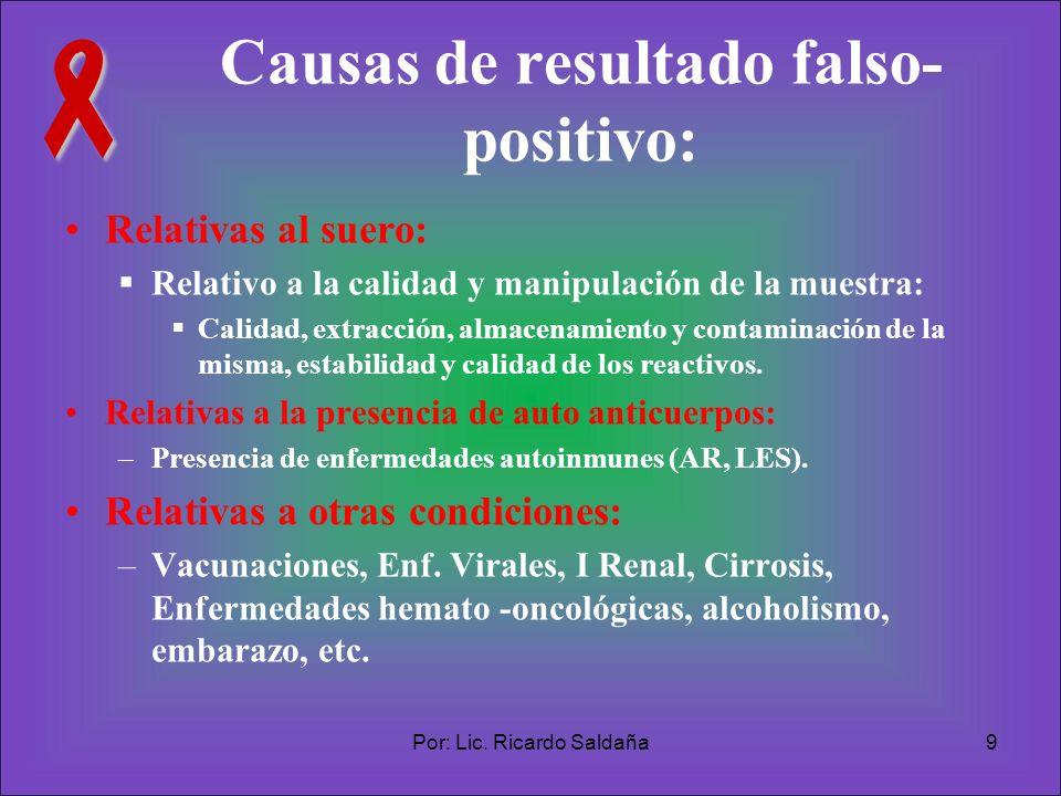 Causas de resultado falso-positivo: