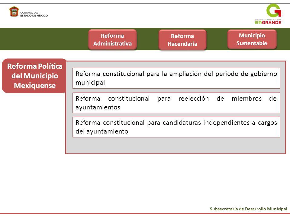 Reforma Política Reforma Política del Municipio Mexiquense