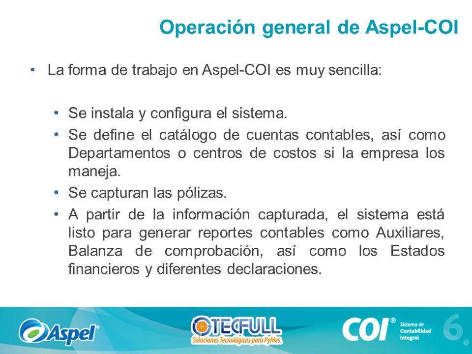 Operación general de Aspel-COI