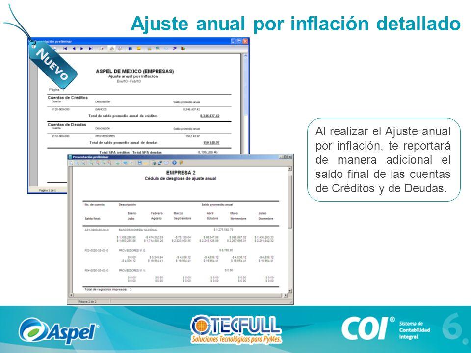 Ajuste anual por inflación detallado