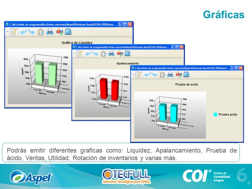 Gráficas Podrás emitir diferentes graficas como: Liquidez, Apalancamiento, Prueba de ácido, Ventas, Utilidad, Rotación de inventarios y varias más.