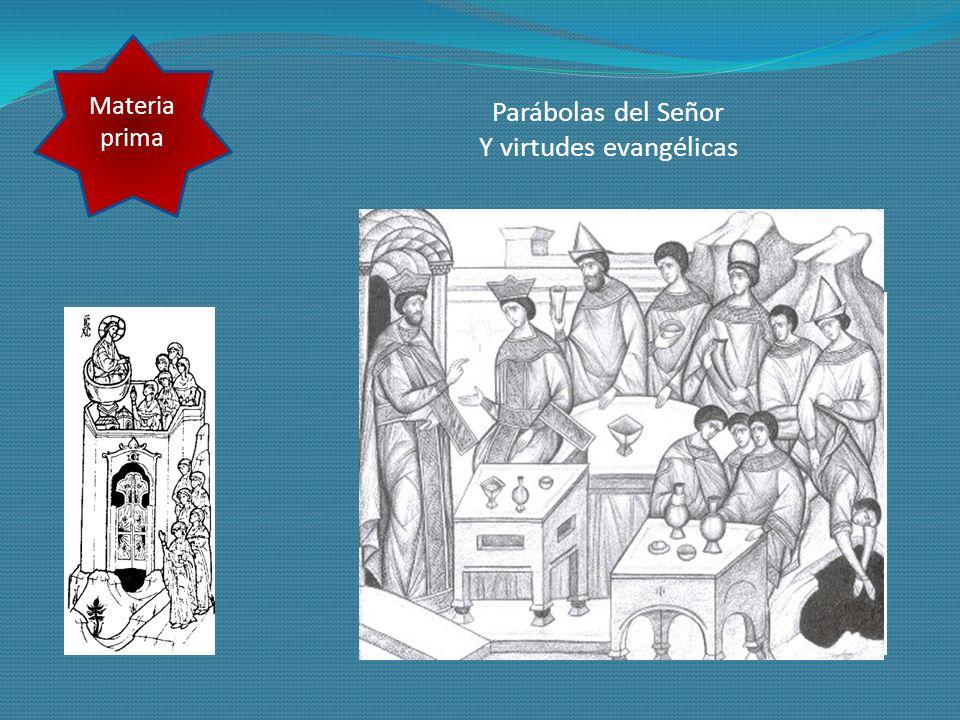 Parábolas del Señor Y virtudes evangélicas