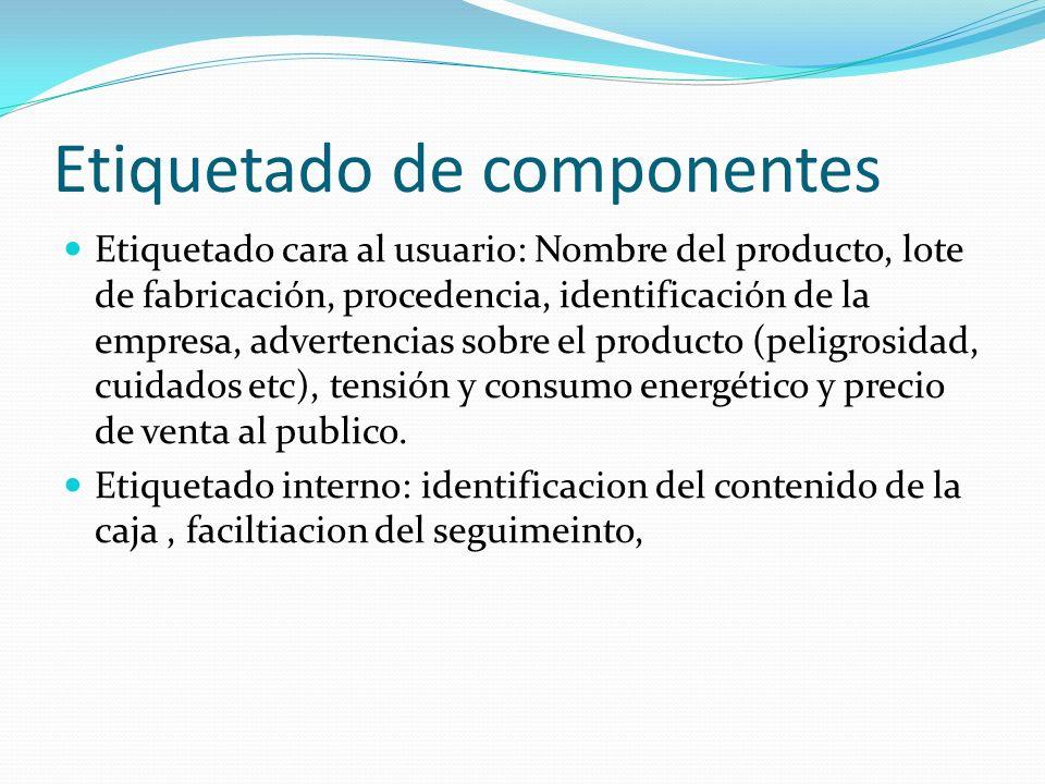 Etiquetado de componentes
