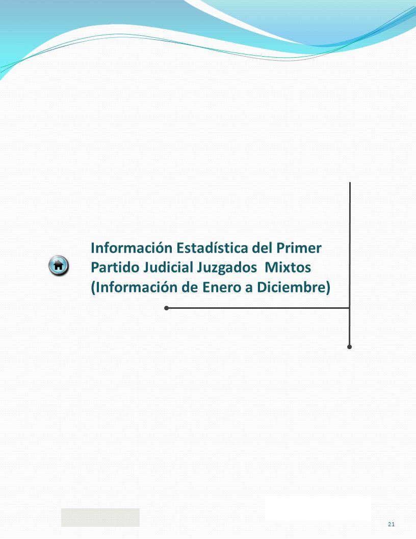 Información Estadística del Primer Partido Judicial Juzgados Mixtos (Información de Enero a Diciembre)