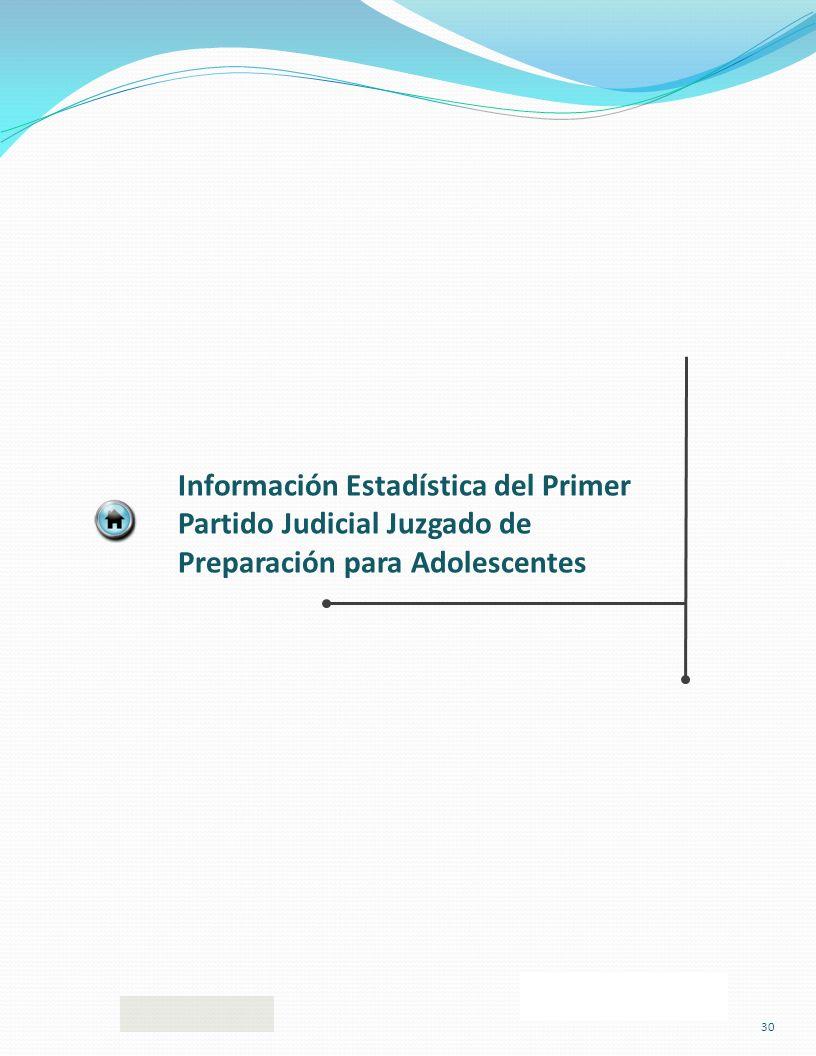 Información Estadística del Primer Partido Judicial Juzgado de Preparación para Adolescentes
