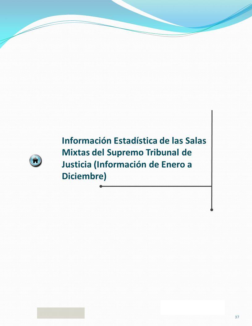 Información Estadística de las Salas Mixtas del Supremo Tribunal de Justicia (Información de Enero a Diciembre)