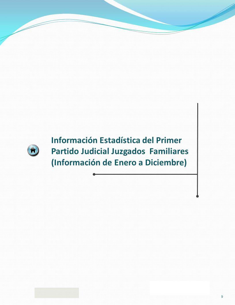 Información Estadística del Primer Partido Judicial Juzgados Familiares (Información de Enero a Diciembre)