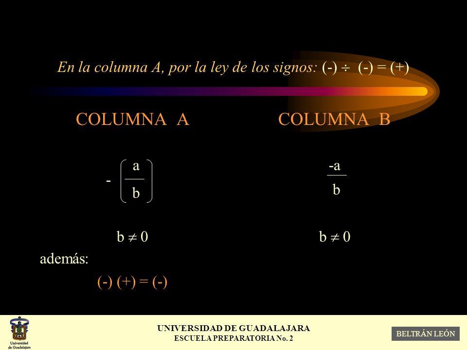 En la columna A, por la ley de los signos: (-)  (-) = (+)