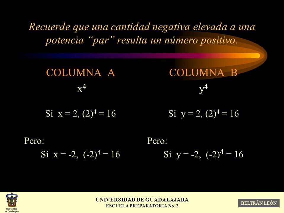 Recuerde que una cantidad negativa elevada a una potencia par resulta un número positivo.