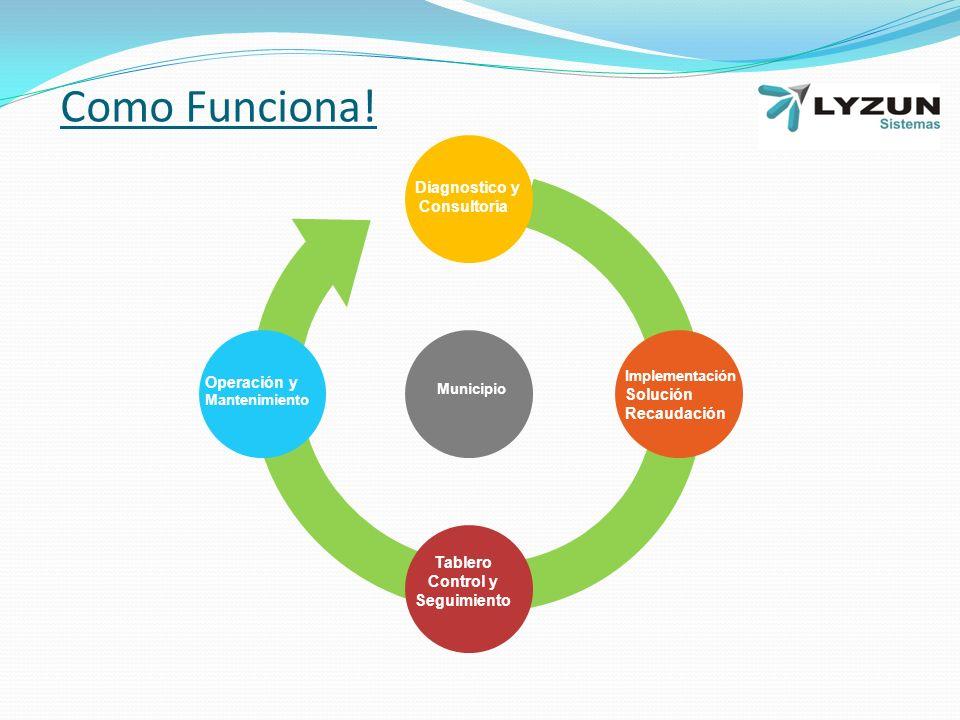 Como Funciona! Diagnostico y Consultoría Operación y Mantenimiento