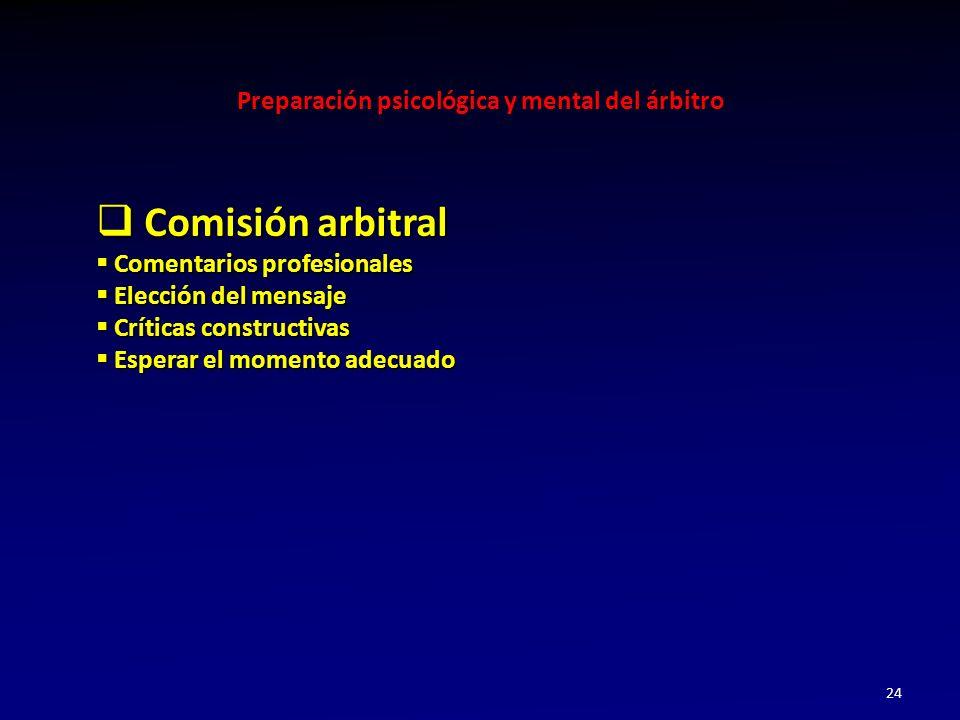 Comisión arbitral Comentarios profesionales Elección del mensaje