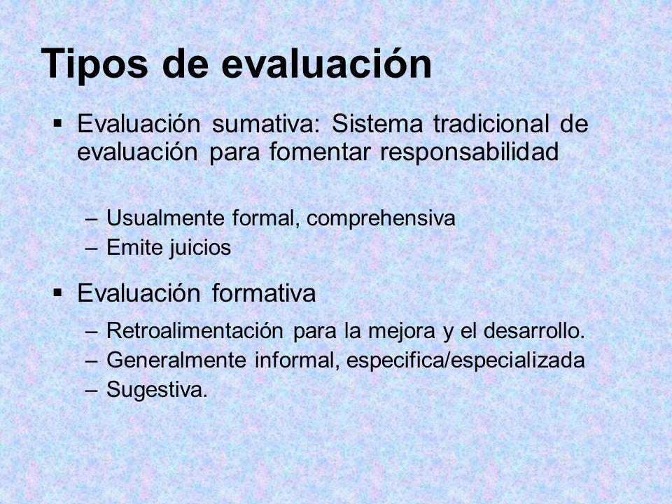 Tipos de evaluación Evaluación sumativa: Sistema tradicional de evaluación para fomentar responsabilidad.