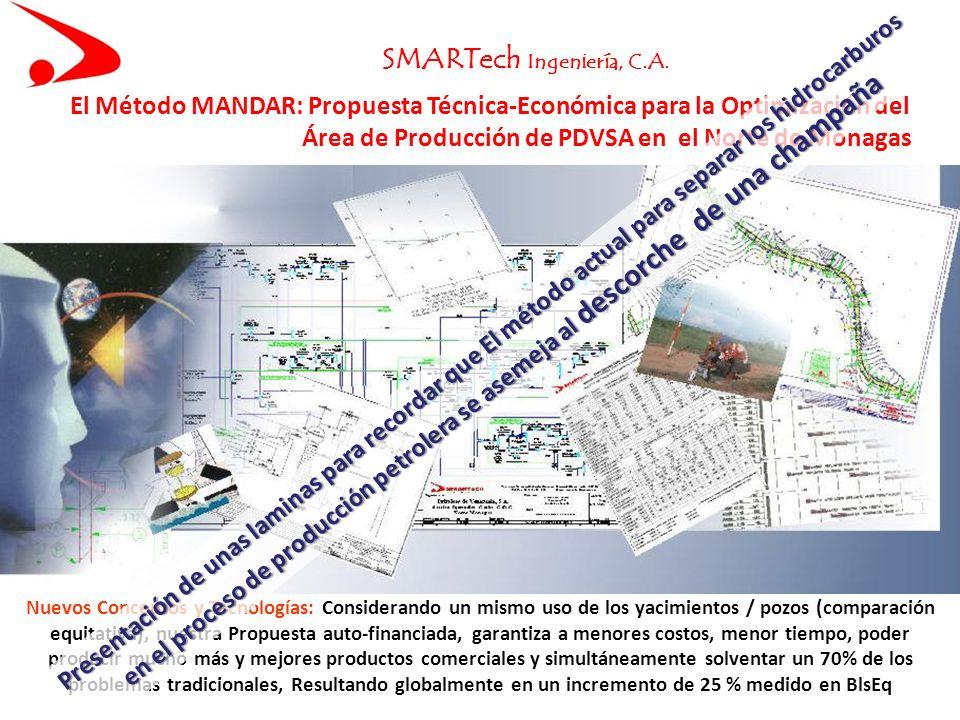 SMARTech Ingeniería, C.A.