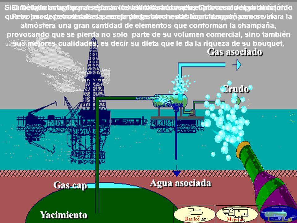 Agua asociada Crudo Yacimiento Gas cap Gas asociado