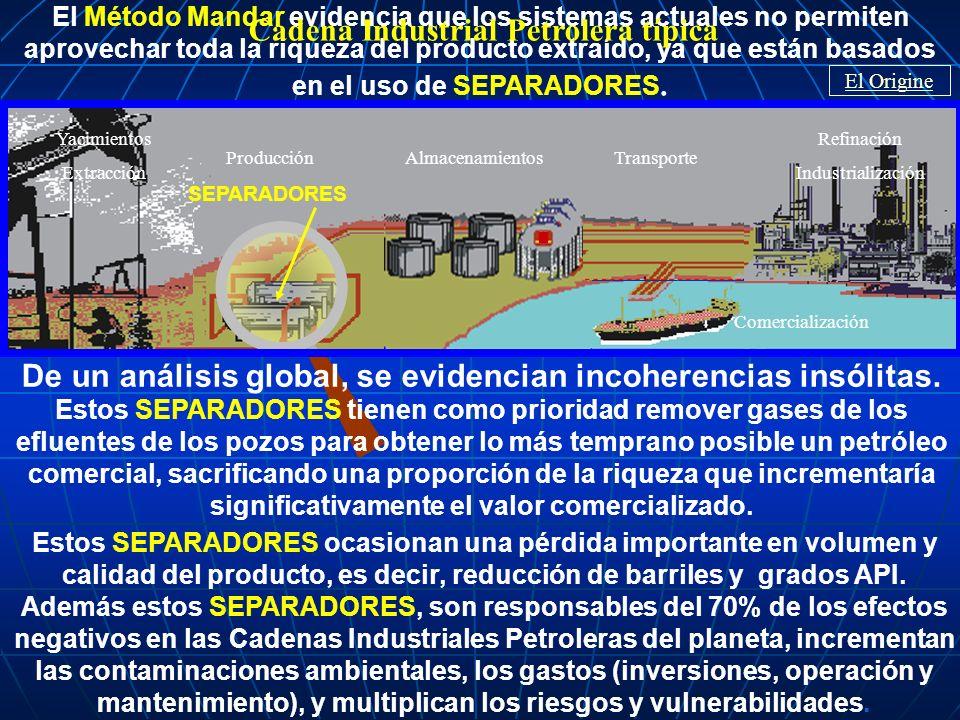 Cadena Industrial Petrolera típica