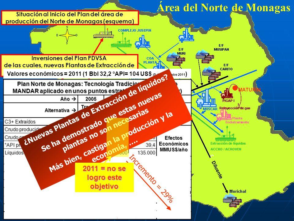 Área del Norte de Monagas