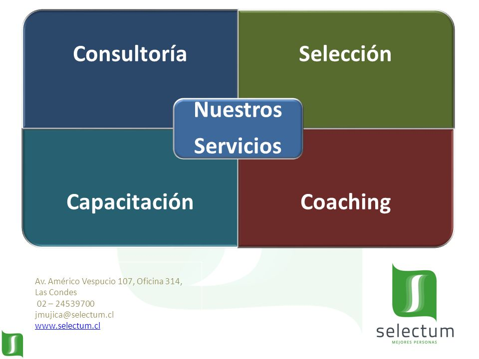 Nuestros Servicios Consultoría Selección Capacitación Coaching