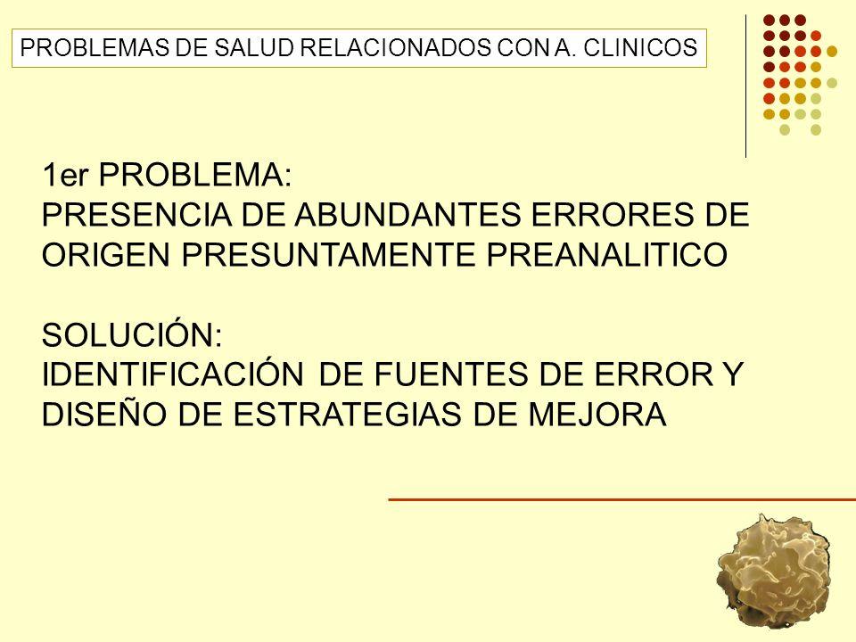 PRESENCIA DE ABUNDANTES ERRORES DE ORIGEN PRESUNTAMENTE PREANALITICO