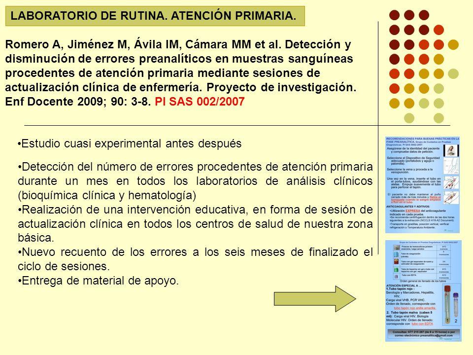 LABORATORIO DE RUTINA. ATENCIÓN PRIMARIA.