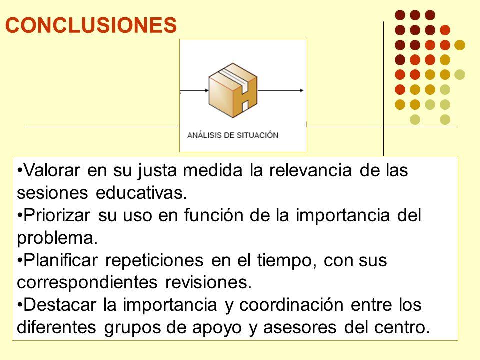 CONCLUSIONES Valorar en su justa medida la relevancia de las sesiones educativas. Priorizar su uso en función de la importancia del problema.