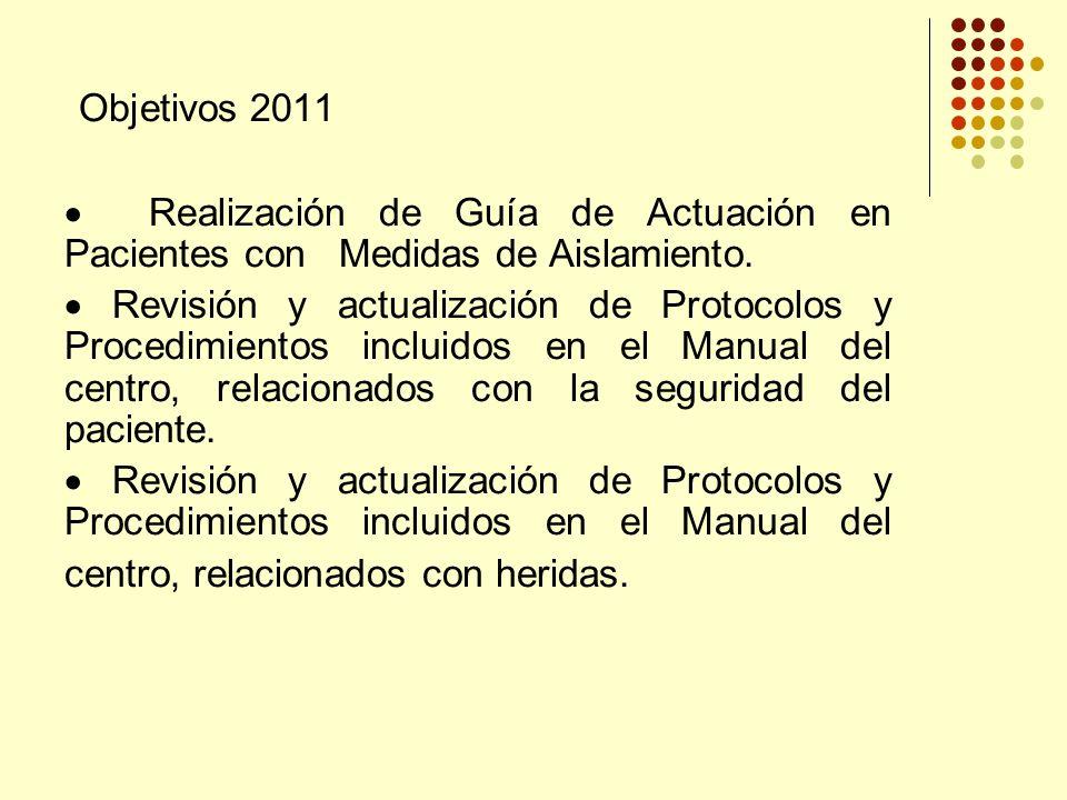 Objetivos 2011 · Realización de Guía de Actuación en Pacientes con Medidas de Aislamiento.