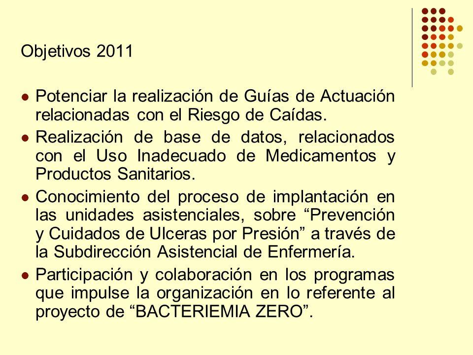 Objetivos 2011 Potenciar la realización de Guías de Actuación relacionadas con el Riesgo de Caídas.