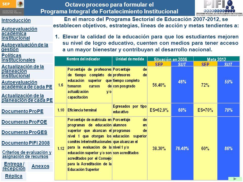 En el marco del Programa Sectorial de Educación 2007-2012, se establecen objetivos, estrategias, líneas de acción y metas tendientes a:
