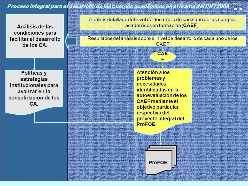 Análisis de las condiciones para facilitar el desarrollo de los CA.