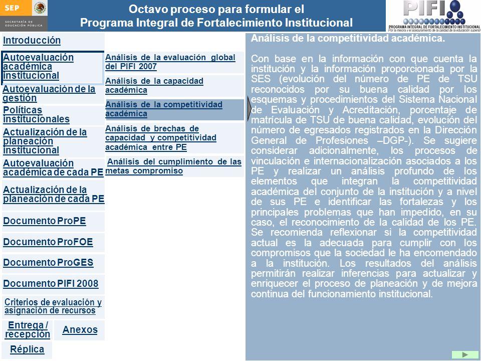 Análisis de la competitividad académica.