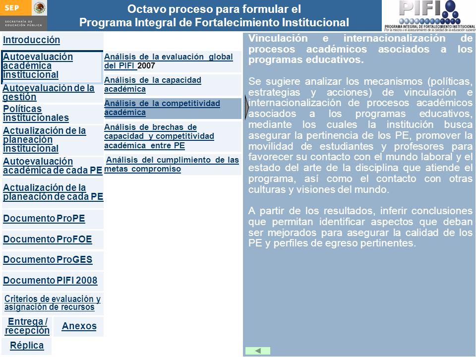 Vinculación e internacionalización de procesos académicos asociados a los programas educativos.
