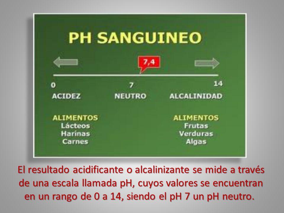 El resultado acidificante o alcalinizante se mide a través de una escala llamada pH, cuyos valores se encuentran en un rango de 0 a 14, siendo el pH 7 un pH neutro.