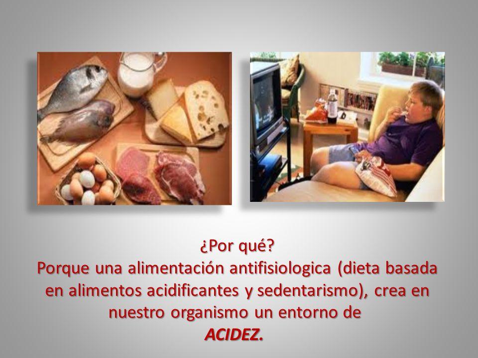 ¿Por qué Porque una alimentación antifisiologica (dieta basada en alimentos acidificantes y sedentarismo), crea en nuestro organismo un entorno de