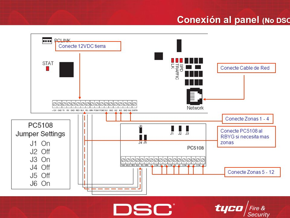 Conexión al panel (No DSC)