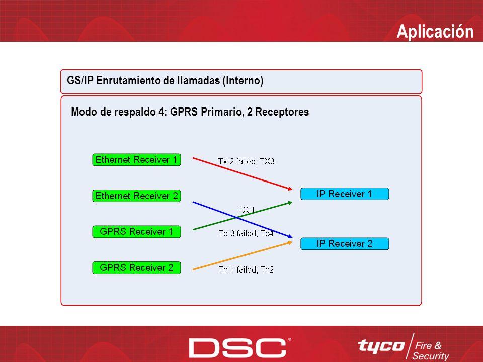 Aplicación GS/IP Enrutamiento de llamadas (Interno)