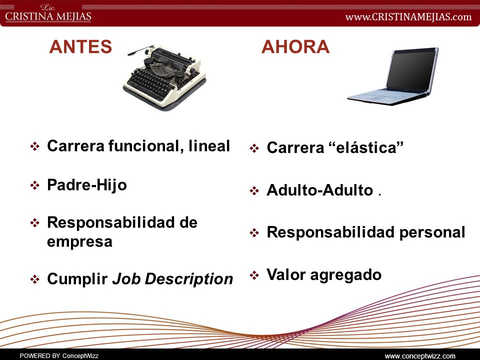 ANTES AHORA Carrera funcional, lineal Carrera elástica Padre-Hijo