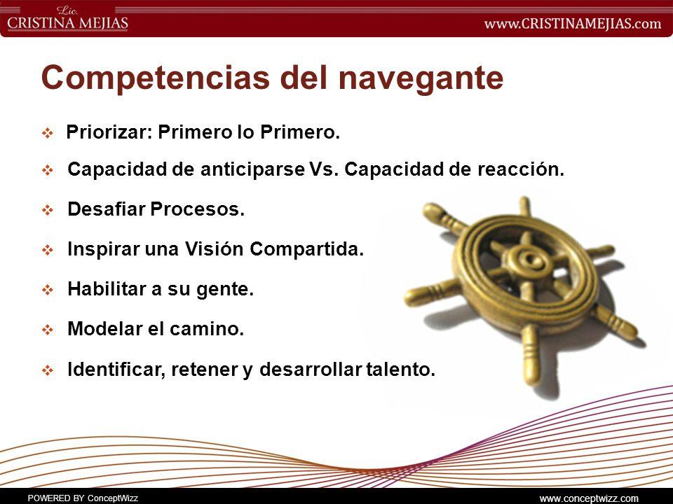 Competencias del navegante