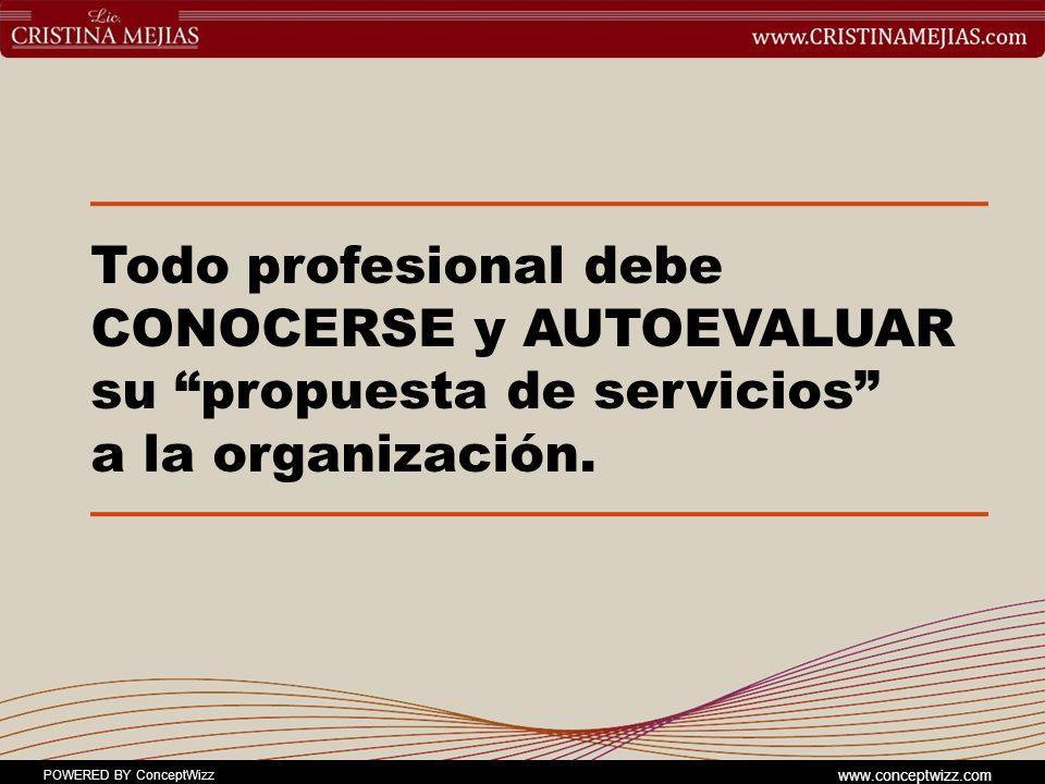 Todo profesional debe CONOCERSE y AUTOEVALUAR su propuesta de servicios a la organización.