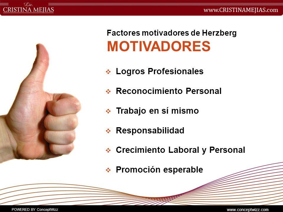 Factores motivadores de Herzberg MOTIVADORES