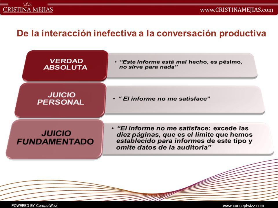 De la interacción inefectiva a la conversación productiva